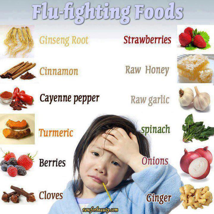 Foods To Eat After The Flu